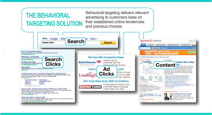 Behavioral Targeting – Targeted Online Banner Ads, Advertising