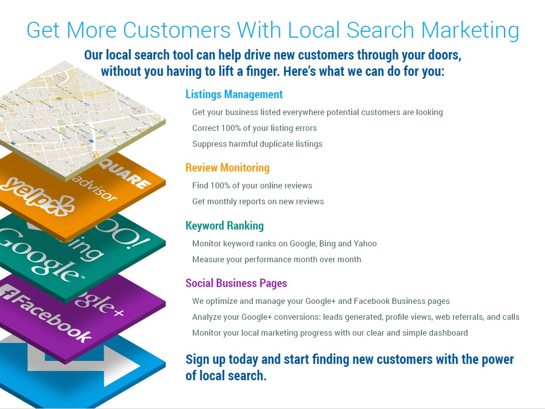 local search marketing hampton roads virginia